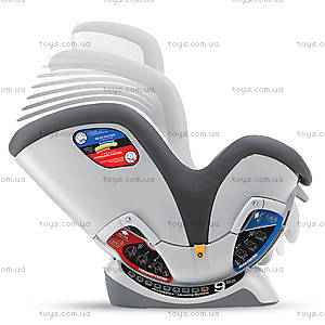 Автокресло Chicco NextFit CX, серое, 79490.99, отзывы