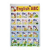 Детский плакат «Английская азбука», 0128а