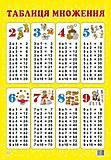 Детский Плакат «Таблица умножения», 0304а, фото