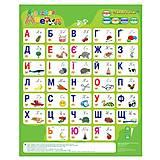 Говорящая азбука Знаток «Веселая азбука», REW-K008, купить