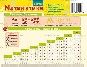 Картонка-подсказка «Математика», 66442