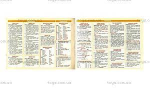 Картонка-подсказка «Биология 7-11 класс», 66445, купить