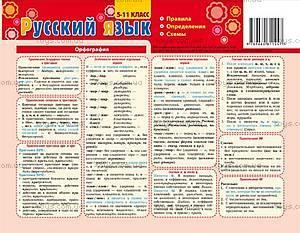 Картонка-подсказка «Русский Язык. Правила», 66444
