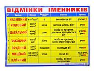 Плакат «Падежи имен существительных», 0124, купить