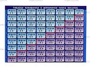 Портфель первоклассницы «Феечки», 5244, отзывы