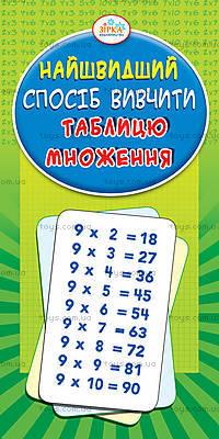 Таблица умножения, 66436