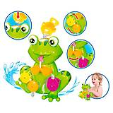 Забавный лягушонок от BeBeLino, 57081, отзывы